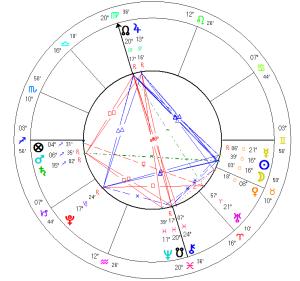 6 may new moon